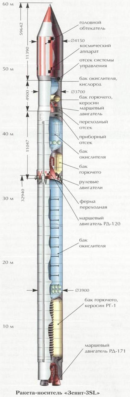 Elektro-L2 19