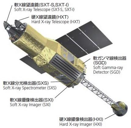 ASTRO-H 12