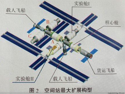 estacao China 03