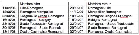 Calendrier Top 8 pour Romagnat