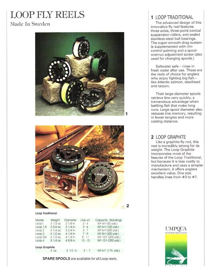 Loop Reels