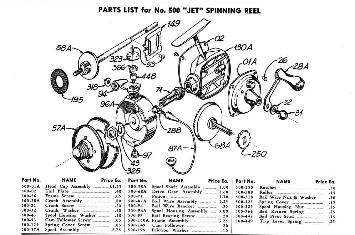 Bronson - schematics