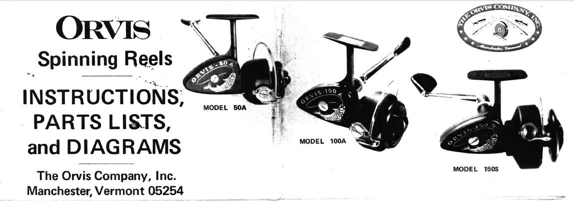 Orvis - schematics