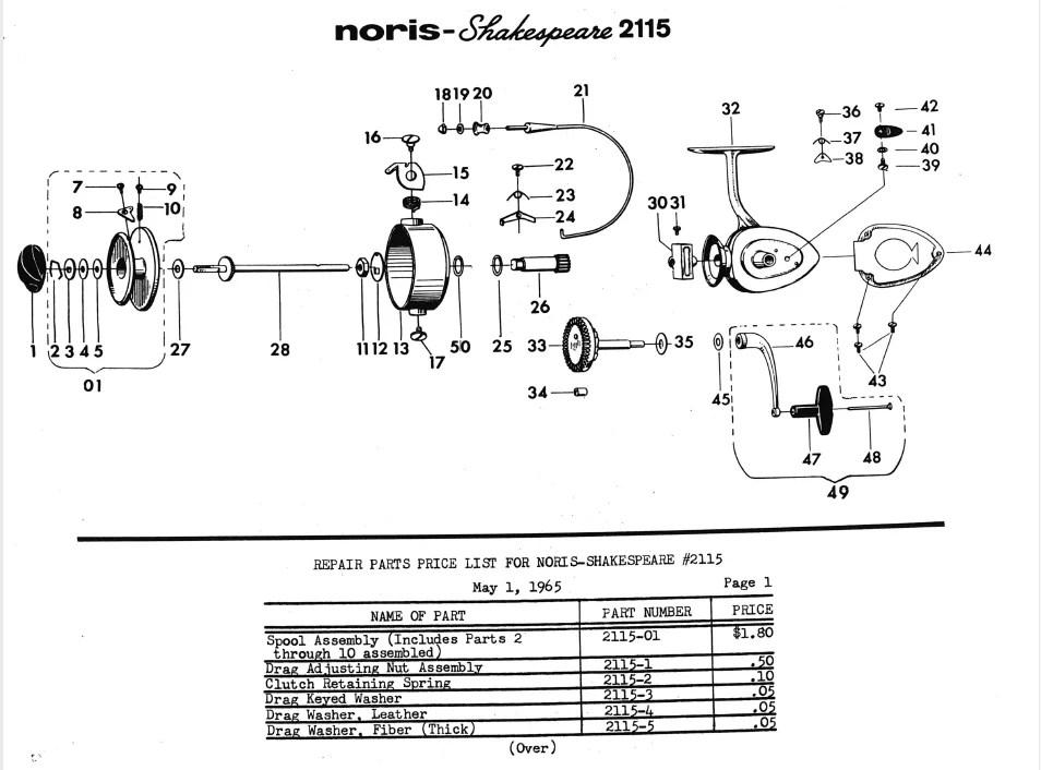 noris-Shakespeare - schematics