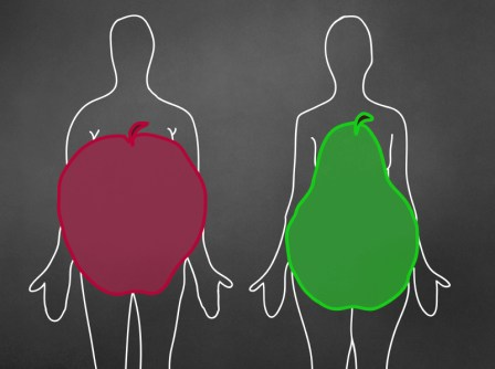 Your Body Type May Determine if You Binge Eat