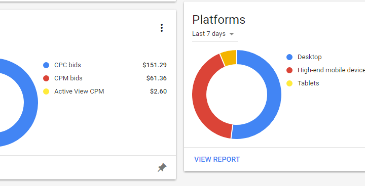 How Much Can You Make From Google Adsense A Month?