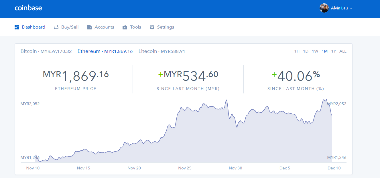 rating of cryptocurrency