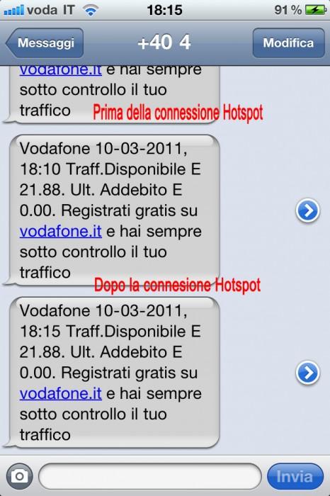 Hotspot costo Vodafone