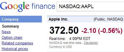 NASDAQ AAPL post iPhone 4S