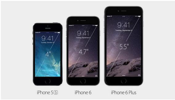 dimensione-display-iphone-6-e-iphonie-6-plus
