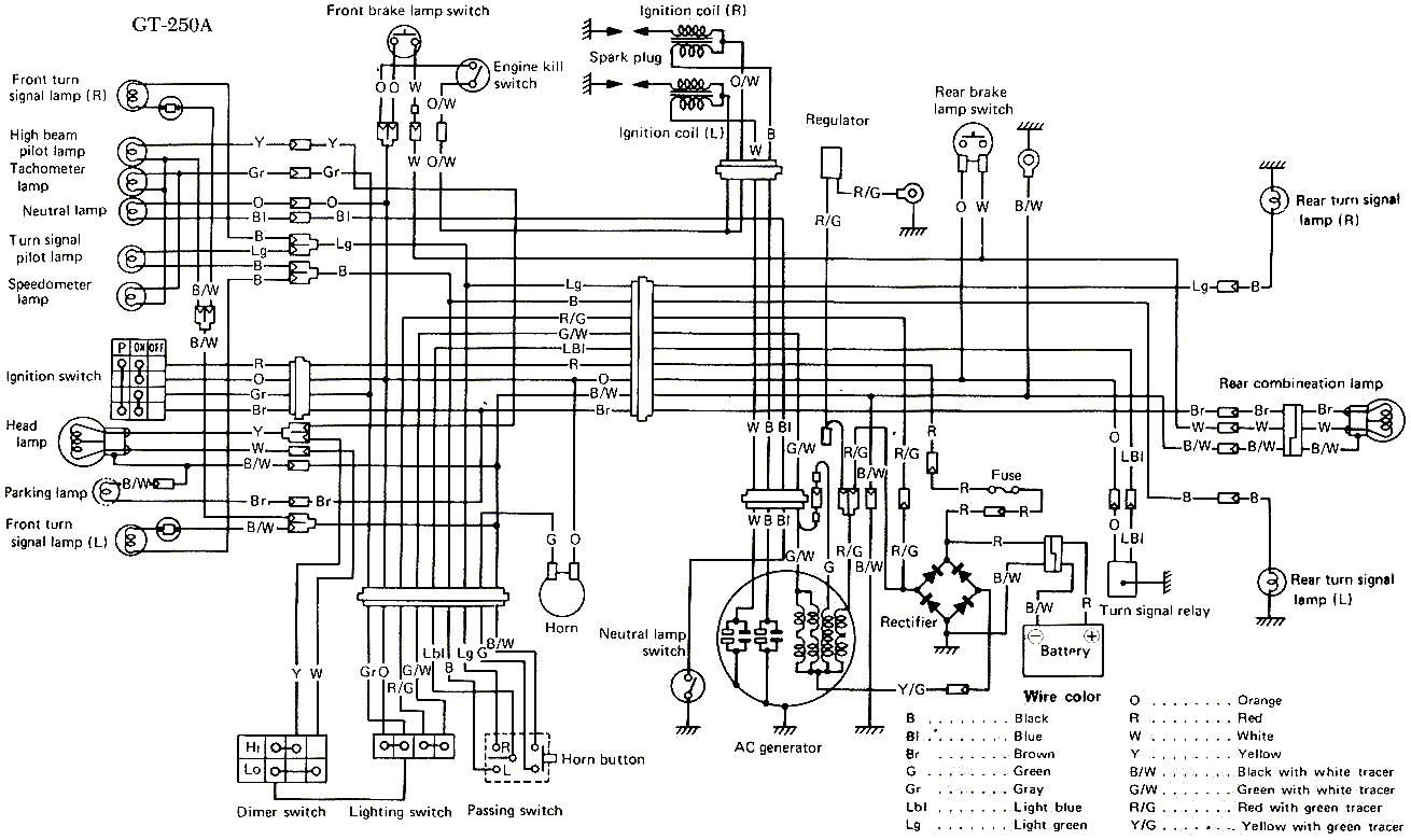 Suzuki Motorcycles Wiring Diagram Pictures