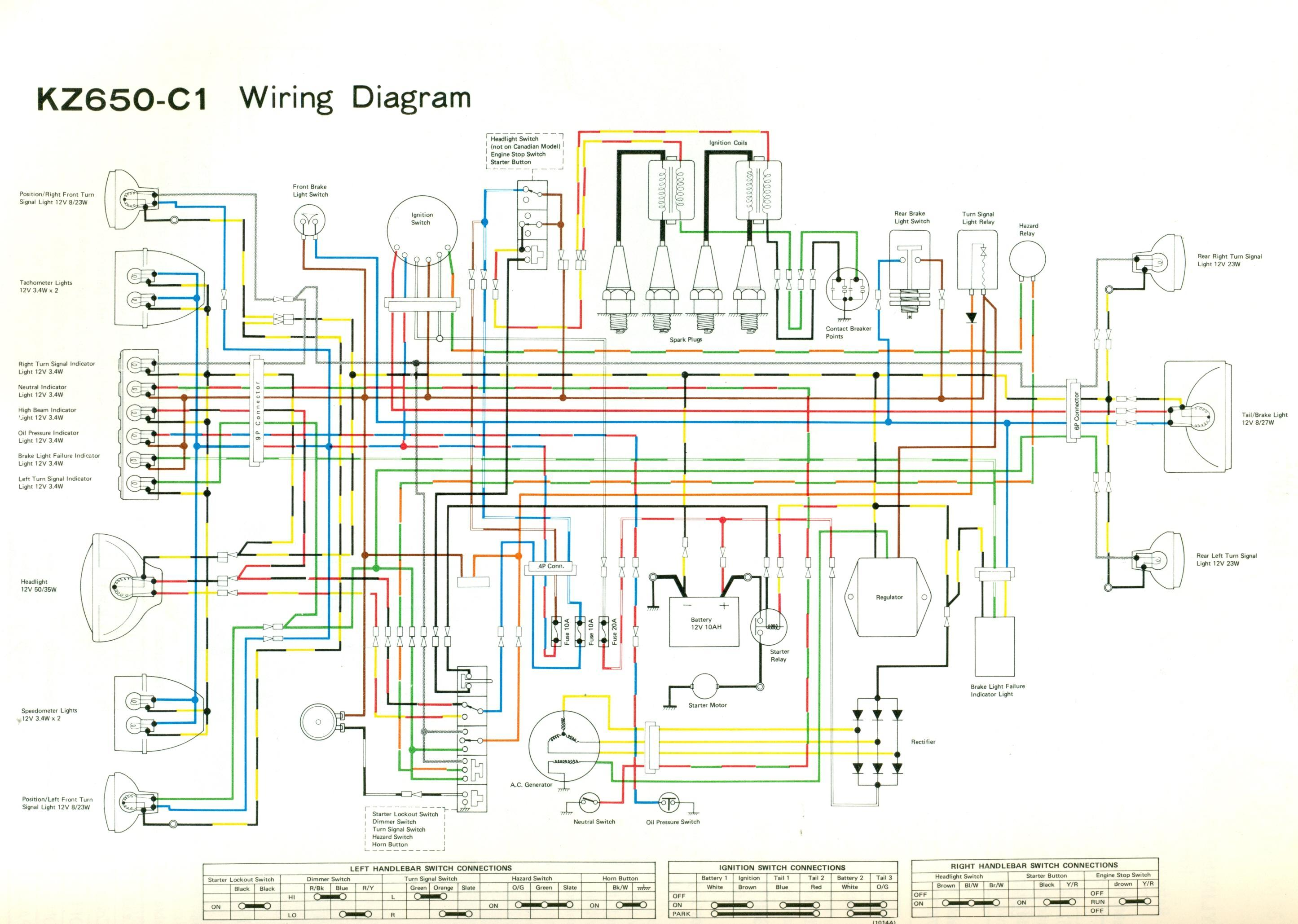 harley davidson horn wiring diagrams harley davidson schematics and diagrams
