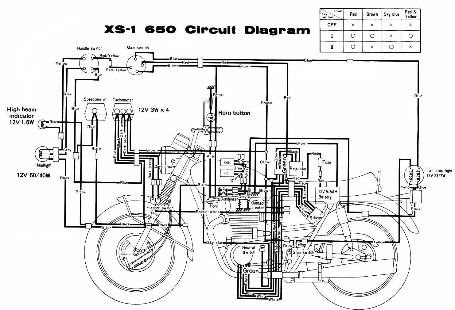 Cool Yamaha Ct3 Wiring Diagram Basic Electronics Wiring Diagram Wiring Cloud Mangdienstapotheekhoekschewaardnl