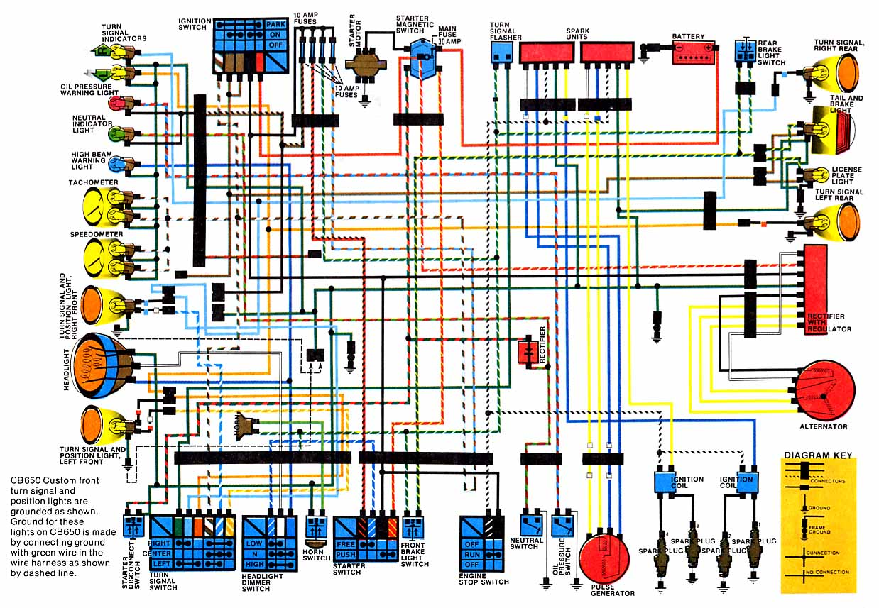 CB650_80 82_?resize=640%2C443 1978 honda cb750 wiring diagram hobbiesxstyle cb750 wiring harness at crackthecode.co