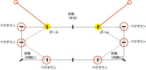 DDタープ張り方の図
