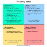 The Worry Matrix: How to Decide What's Worth Worrying About