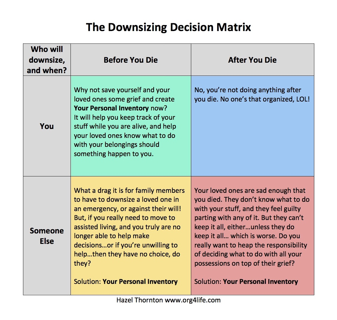 The Downsizing Decision Matrix Your Personal Inventory Organized Learn More At Do It Yourself Help Com Click Here To Print Full Sized Pdf