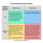 The Downsizing Decision Matrix + Your Personal Inventory