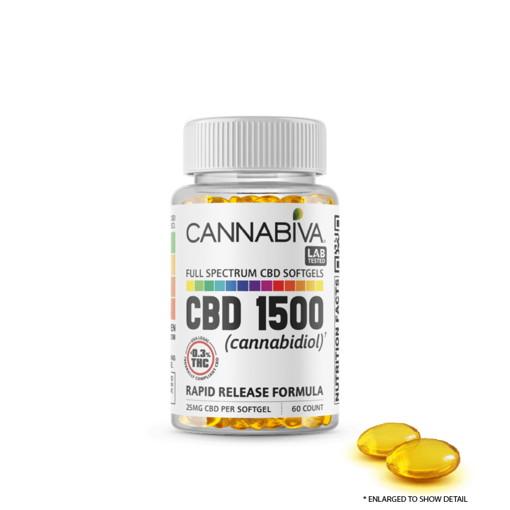 Full Spectrum CBD Softgels - Cannabiva 1500MG - 60 Capsules With 25mg Per Supplement - Bottle with Capsule Zoom