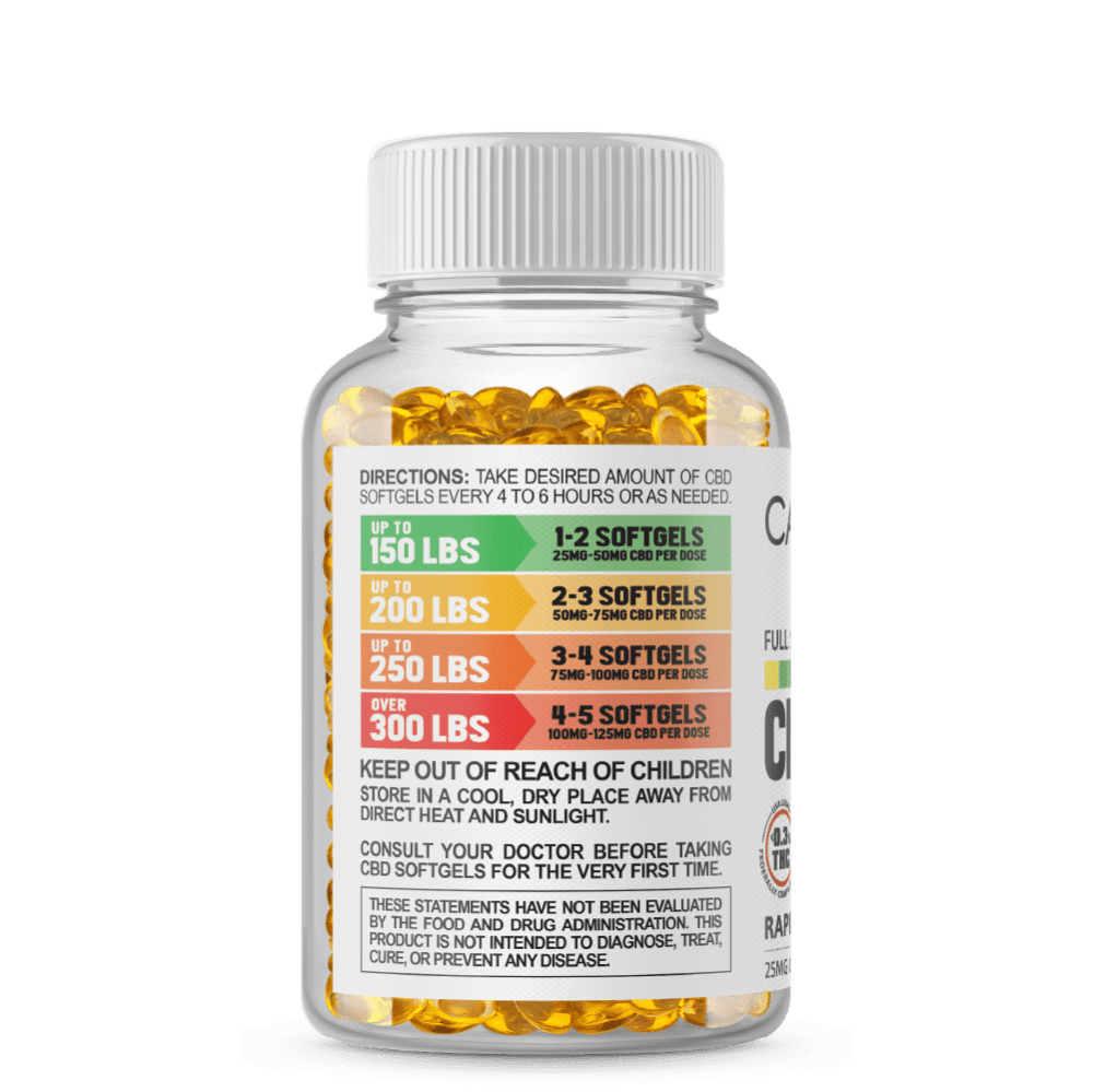 Full Spectrum CBD Softgels - Cannabiva 3000MG - 120 Capsules With 25mg Per Supplement - Usage Guidelines