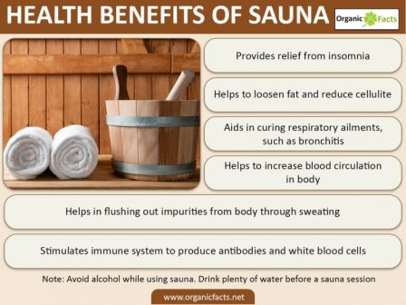 Image result for health benefits of sauna