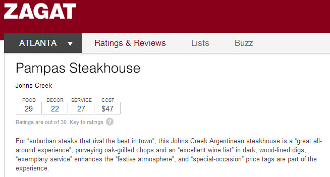 Zagat uses schema.org markup in reviews