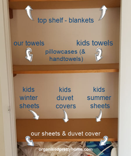 linen closet organization ideas