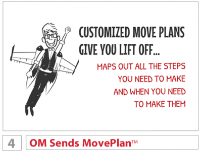 OrganizedMoves ListingEdge Advantage