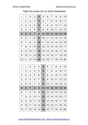Tabla de sumas con un factor destacado en imagen_3