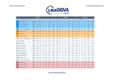 localizacion rapida de datos la liga 2012-2013 imagenes_1