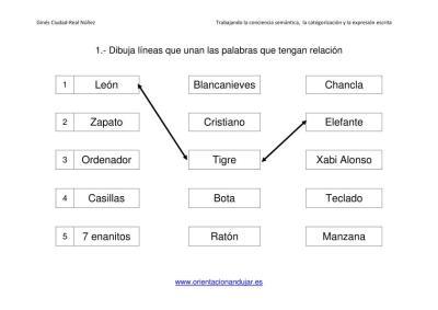 conciencia semántica_categorizacion  y expresion escrita imagen 1