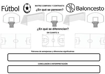 COMPARA CONTRASTA FÚTBOL BALONCESTO