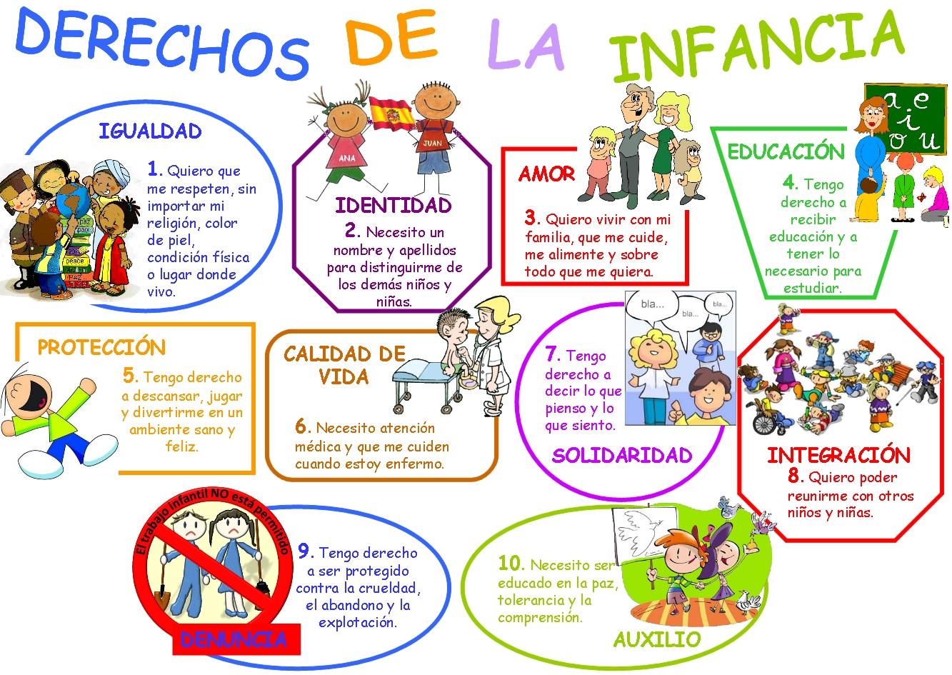 Derechos Y Deberes De Los Niños O Recuncho De Reli