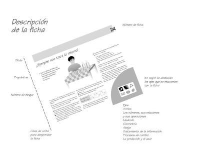 FICHERO ACTIVIDADES DIDACTICAS SEXTO PRIMARIA SEXTO GRADO DESCRIPCION  FICHA