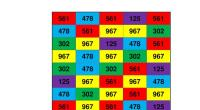 Continuamos con nuestras baterías de actividades, para trabajar la estimulación cognitiva, mas de 250 nuevas fichas, mediante la relación entre números y colores según un patrón dado. En esta ocación […]