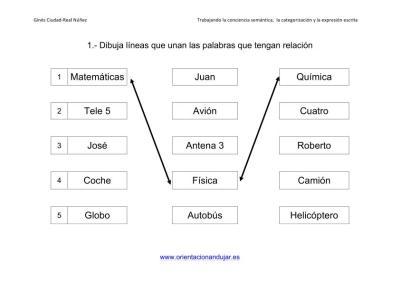 conciencia semántica_categorizacion y expresion escrita con orientacion andujar imagen1