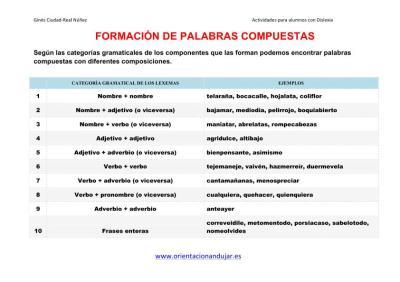 CONSTRUIMOS PALABRAS COMPUESTAS IMAGENES_2