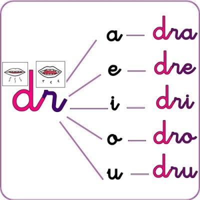rotacismo trabadas y sinfones dr 1
