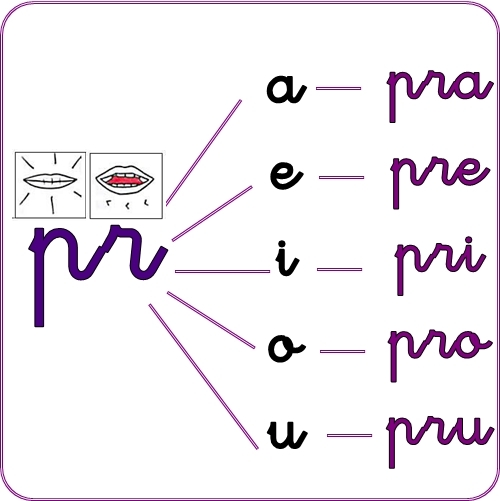 rotacismo trabadas y sinfones pr 1
