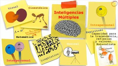 Inteligencias Múltiples : Animación  Colegio Montserrat