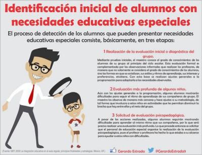 Poster cIase dentificación inicial de niños con necesidades edu cativas especiales