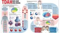 Desde Orientación Andújar os queremos compartir esta interesante infografía publicada hace tiempo por el mundo donde de forma muy visual y completa nos presenta diferentes aspectos a tener en cuenta […]