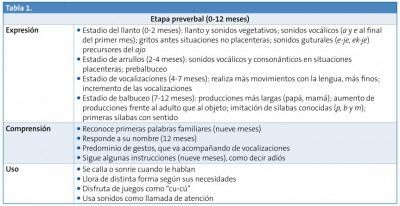 Taller sobre trastornos del lenguaje RSL, mutismo, dislálias, disfasia, etc