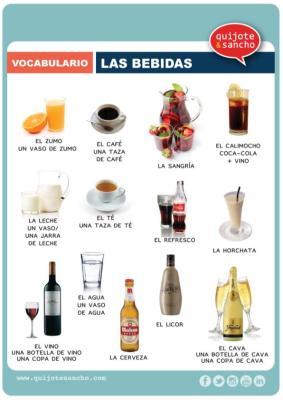 Láminas para trabajar el vocabulario campo semántico bebidas