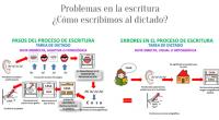 Compartimos con todos vosotros un material fenomenal creado por María Jose De Luis Flores en su blog http://lapsico-goloteca.blogspot.com.es/. En la que nos explica los problemas que se comenten en la […]