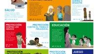 La Convención Internacional de los Derechos del Niño da a todo niño el derecho a una familia. El derecho a la familia permite relacionar al niño a una historia y […]