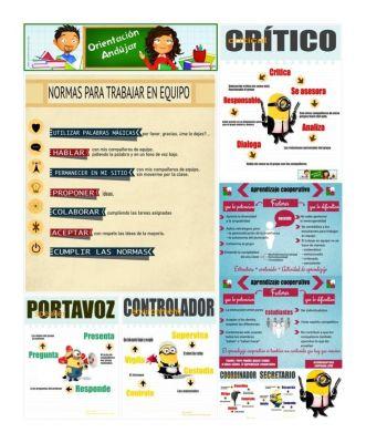 roles del cooperativo