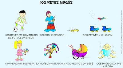 Villancico original  los tres reyes magos canción infantil  video, audio, letra y musicograma