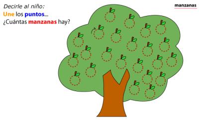 manzanaspuntos