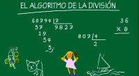 Después de aprender a sumar y a restar, llega uno de los desafíos más grandes para todo niño que se precie: las multiplicaciones y, sobre todo, las divisiones. Aprender a […]